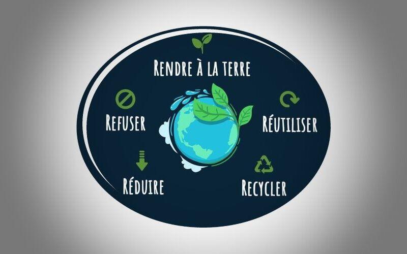 Pourquoi opter pour le réutilisable et lavable